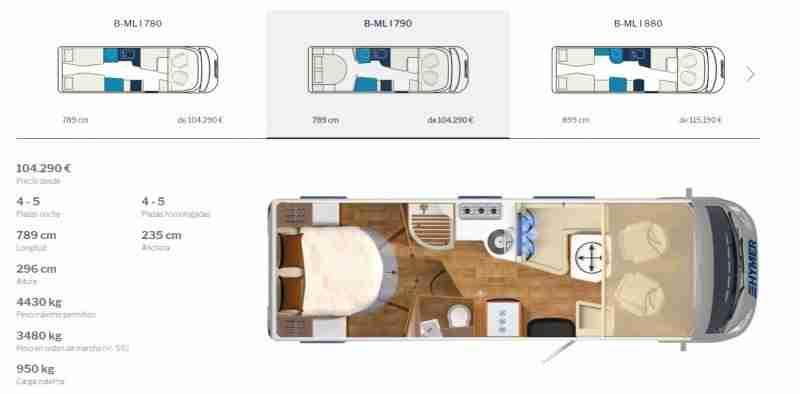 B-ML 790 Mercedes  Hymer clase B masterline fotos e imagenes interior Hymer clase B masterline
